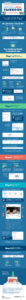 Small business guide to Facebook advertising infographic 2020